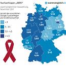 """Suchanfragen """"AIDS"""""""
