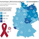 """Suchanfragen """"HIV Ansteckung Risiko"""""""